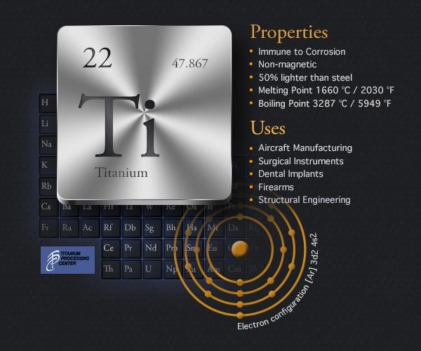titanium benefits